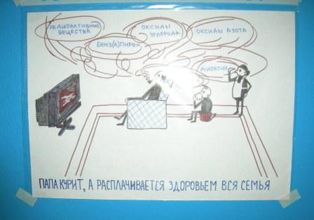 Экологический Кружок Рабочая Программа